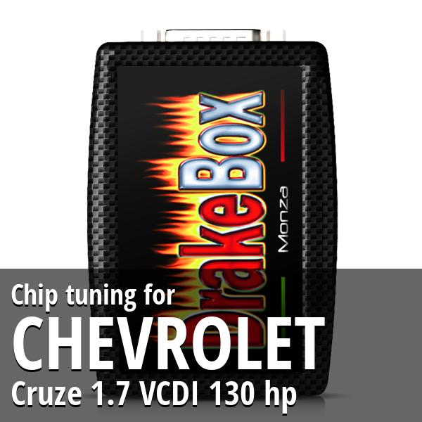 Chip tuning Chevrolet Cruze 1.7 VCDI 130 hp
