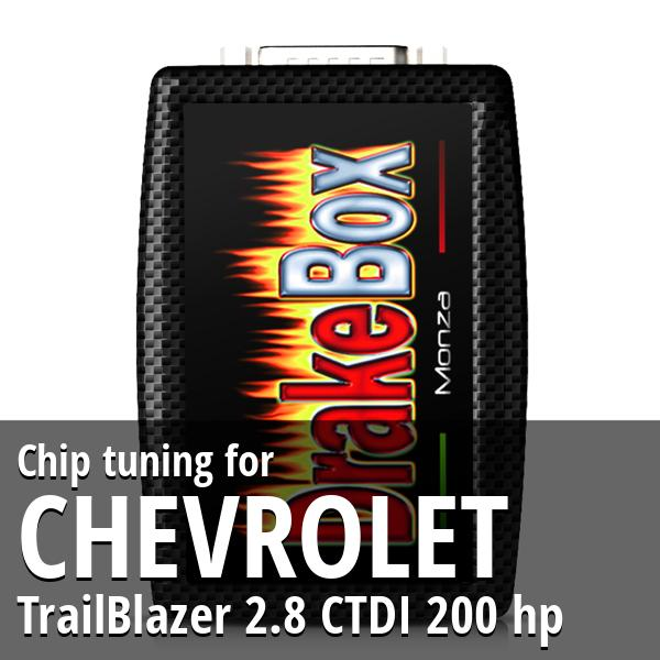 Chip tuning Chevrolet TrailBlazer 2.8 CTDI 200 hp