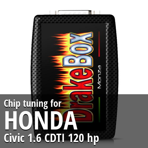 Chip tuning Honda Civic 1.6 CDTI 120 hp