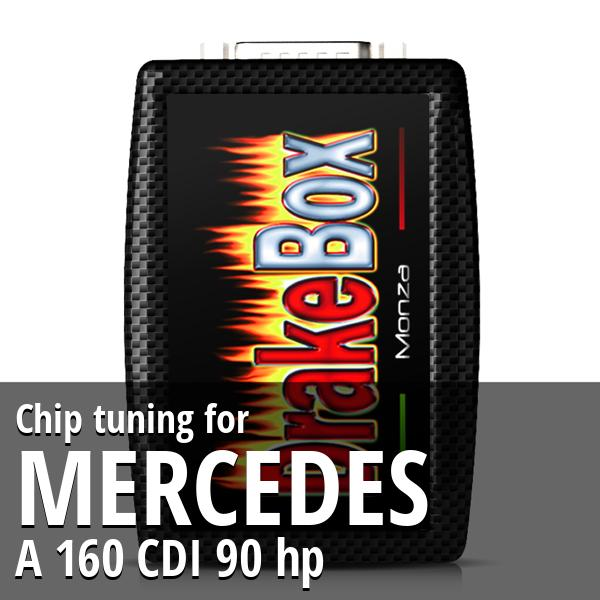 Chip tuning Mercedes A 160 CDI 90 hp