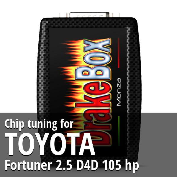 Chip tuning Toyota Fortuner 2.5 D4D 105 hp